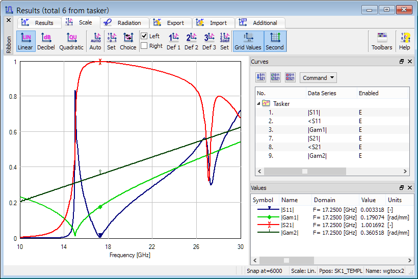 2 2 2 Advanced S-parameter problems for waveguide-to-coax